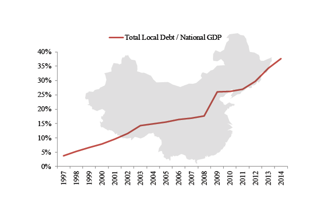 Press Release: China's Growing Local Government Debt Levels Policy Brief
