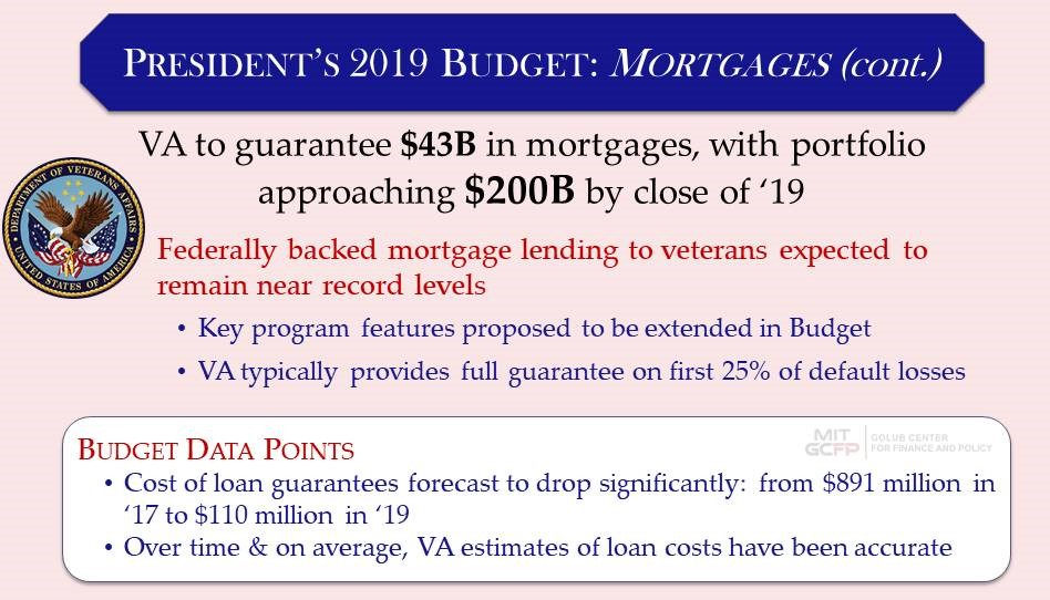 Mortgages (cont.)