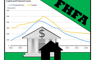 Analysis of the Proposed 2020 FHFA Rule on Enterprise Capital